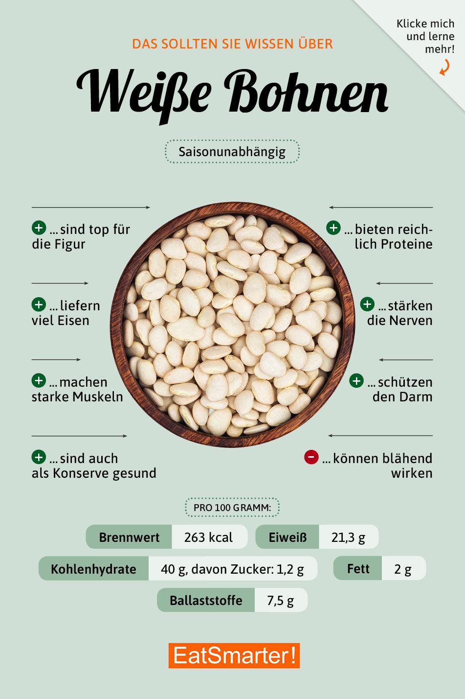 Was ist weiße weiche Diät
