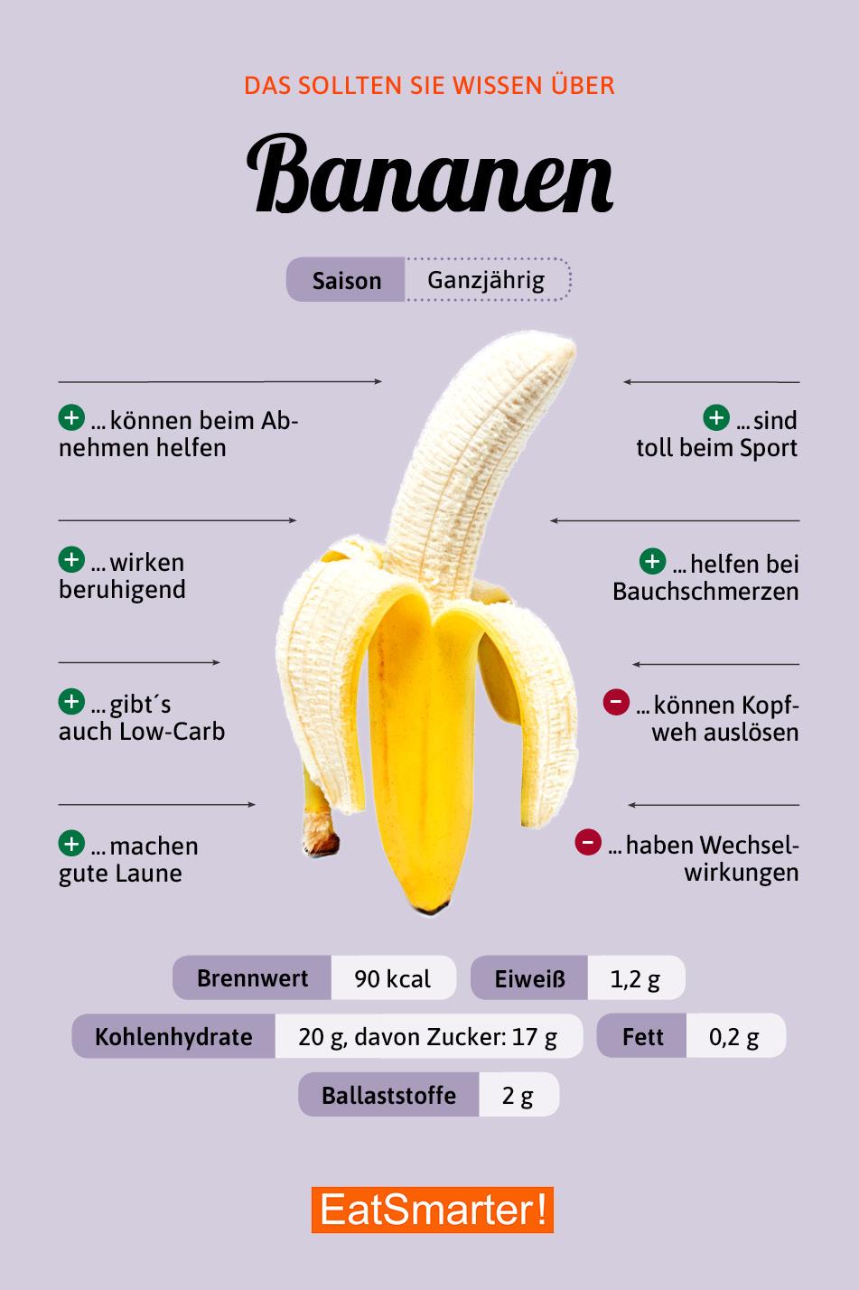 Bananen Eat Smarter