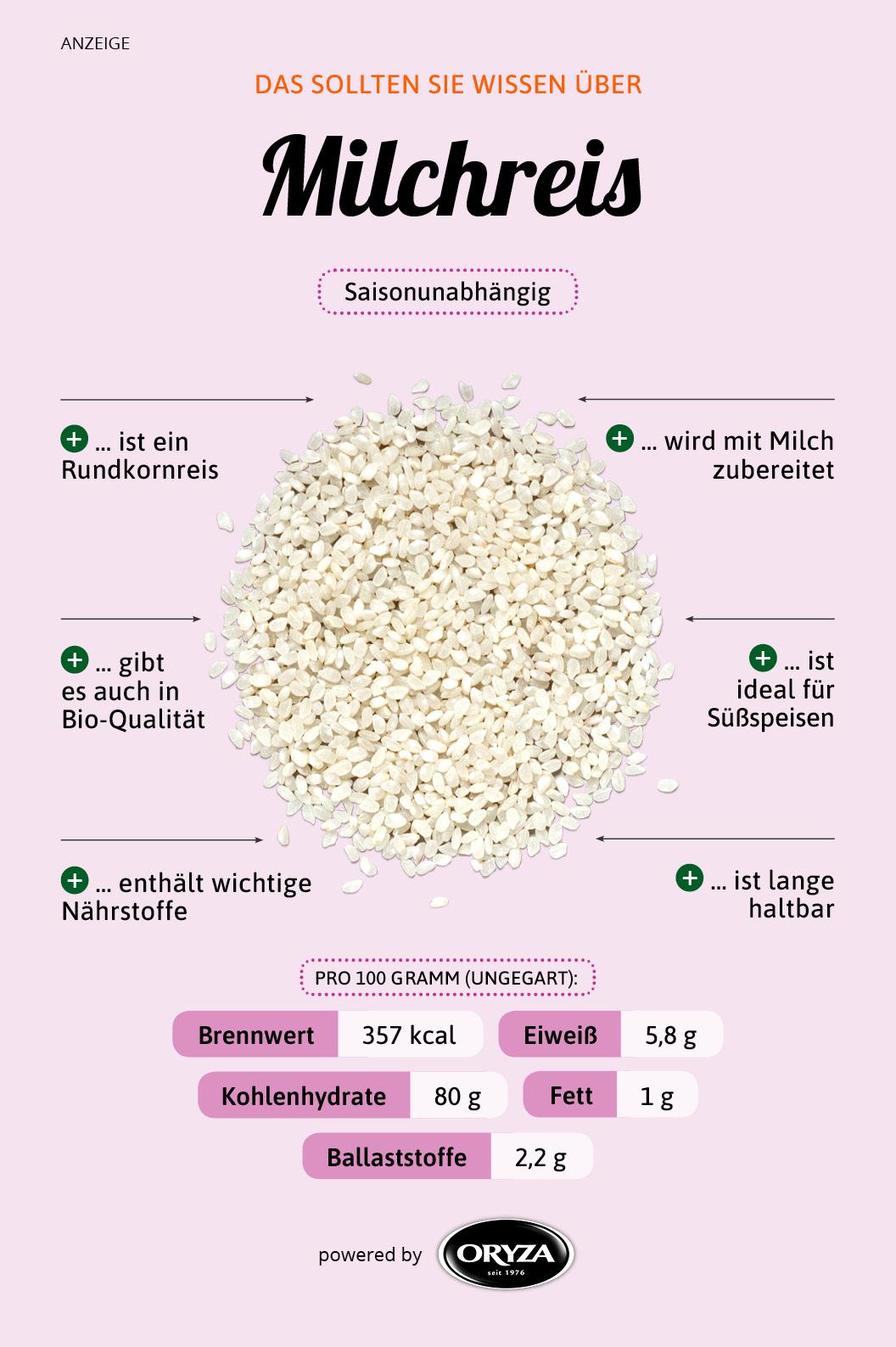 gesunder milchreis abnehmen