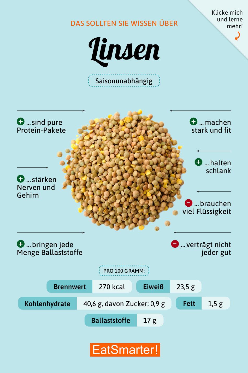 Linsen Rezepte Und Wissen Eat Smarter