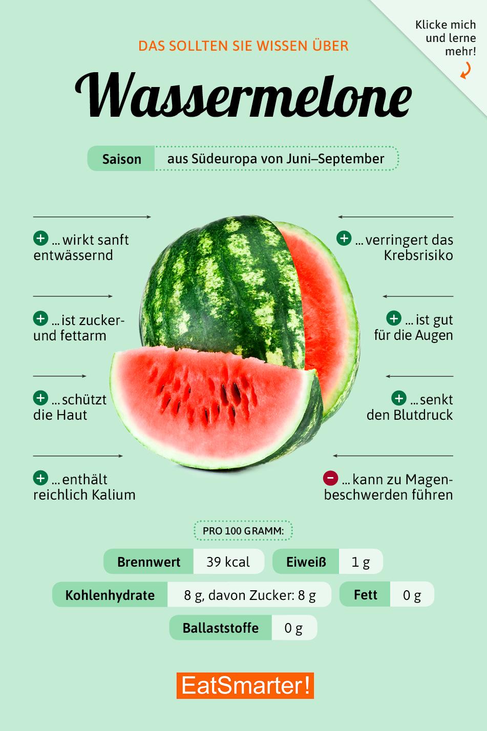 Wassermelone Rezepte Und Wissen Eat Smarter