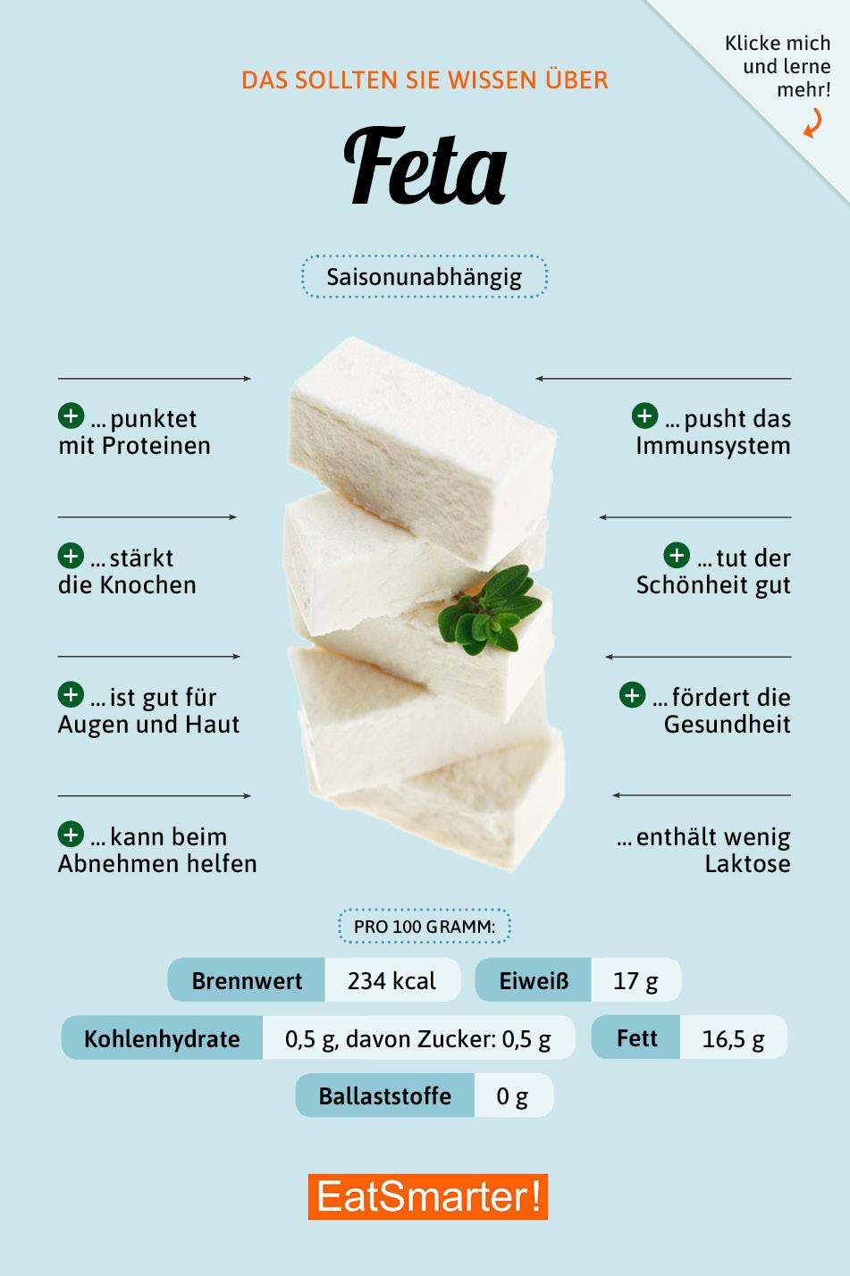 wie viel gramm fett beim abnehmen