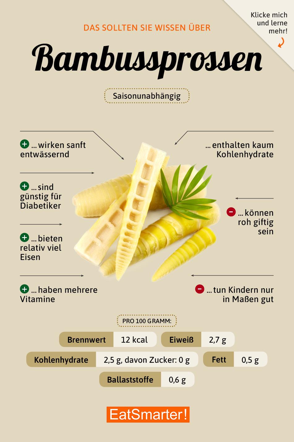 Bambussprossen Eat Smarter