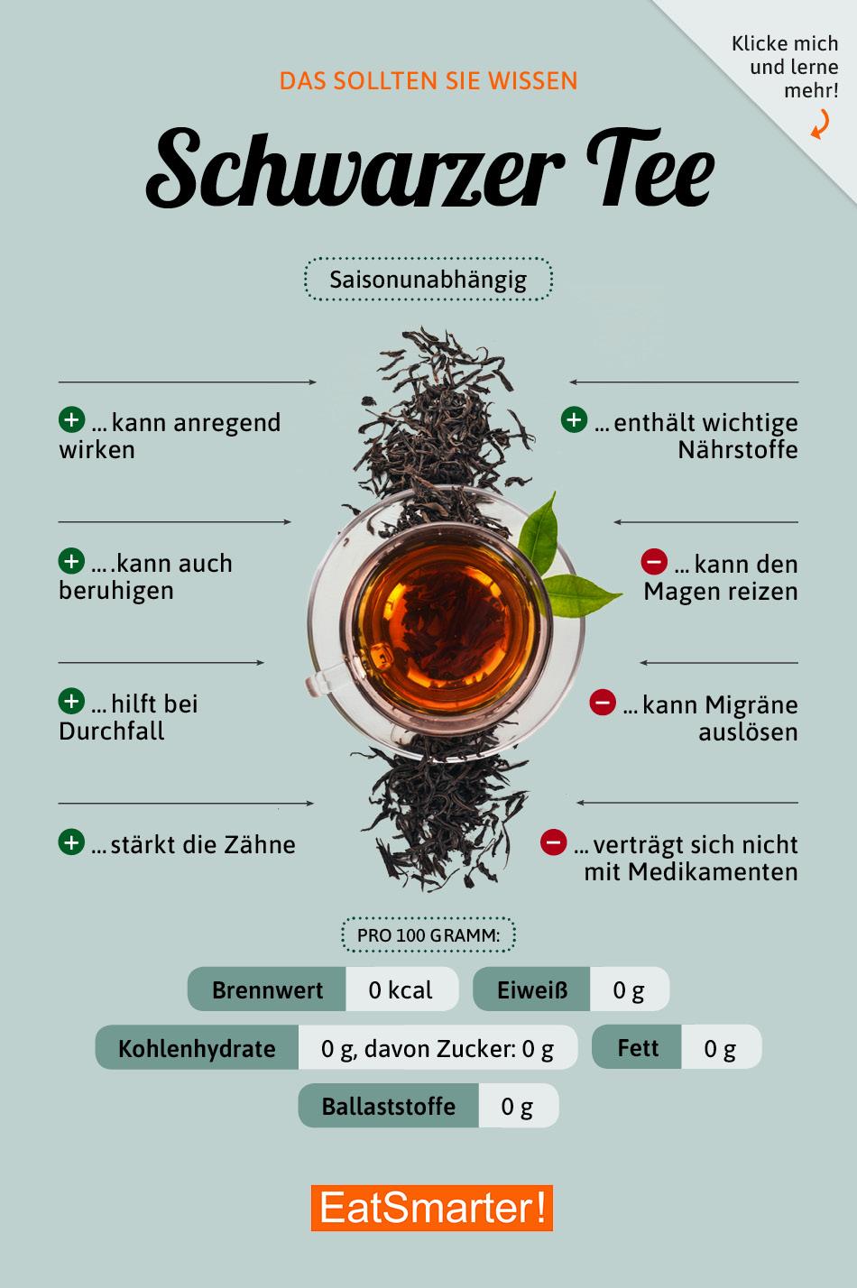 Schwarzer Tee Eat Smarter