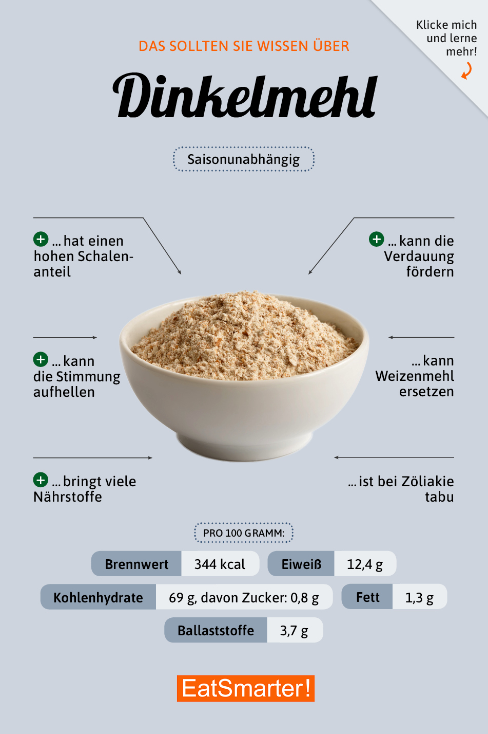 dinkelbrot kohlenhydrate