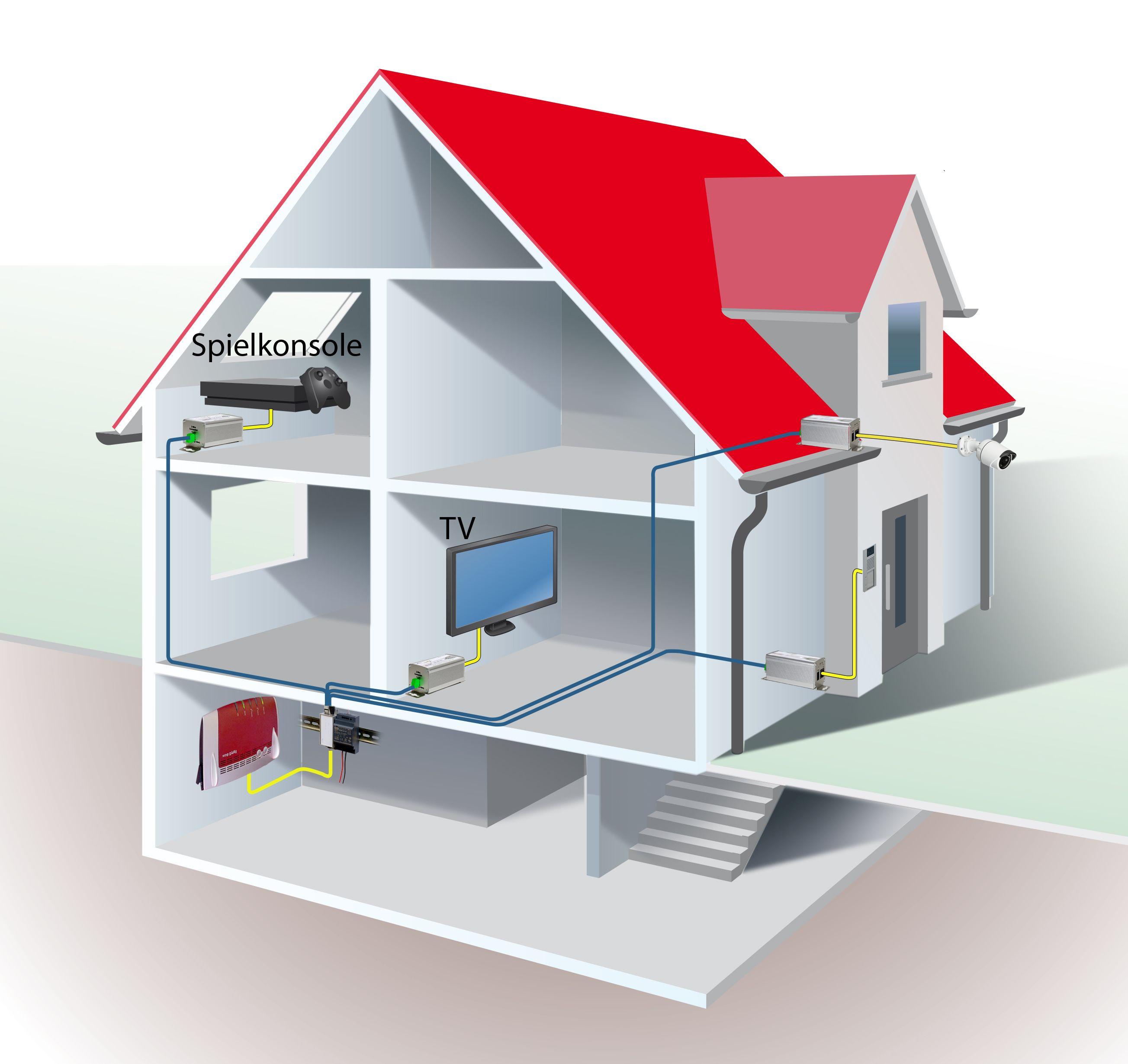 LAN im Haus ohne Bohren und Wände aufreißen. 2-Draht-LAN!